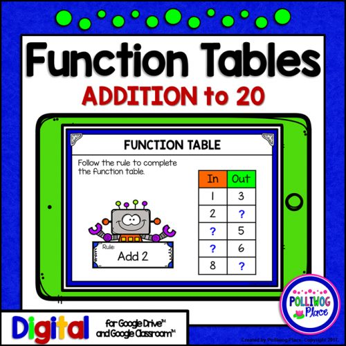 Function Tables with addition for use with Google Drive